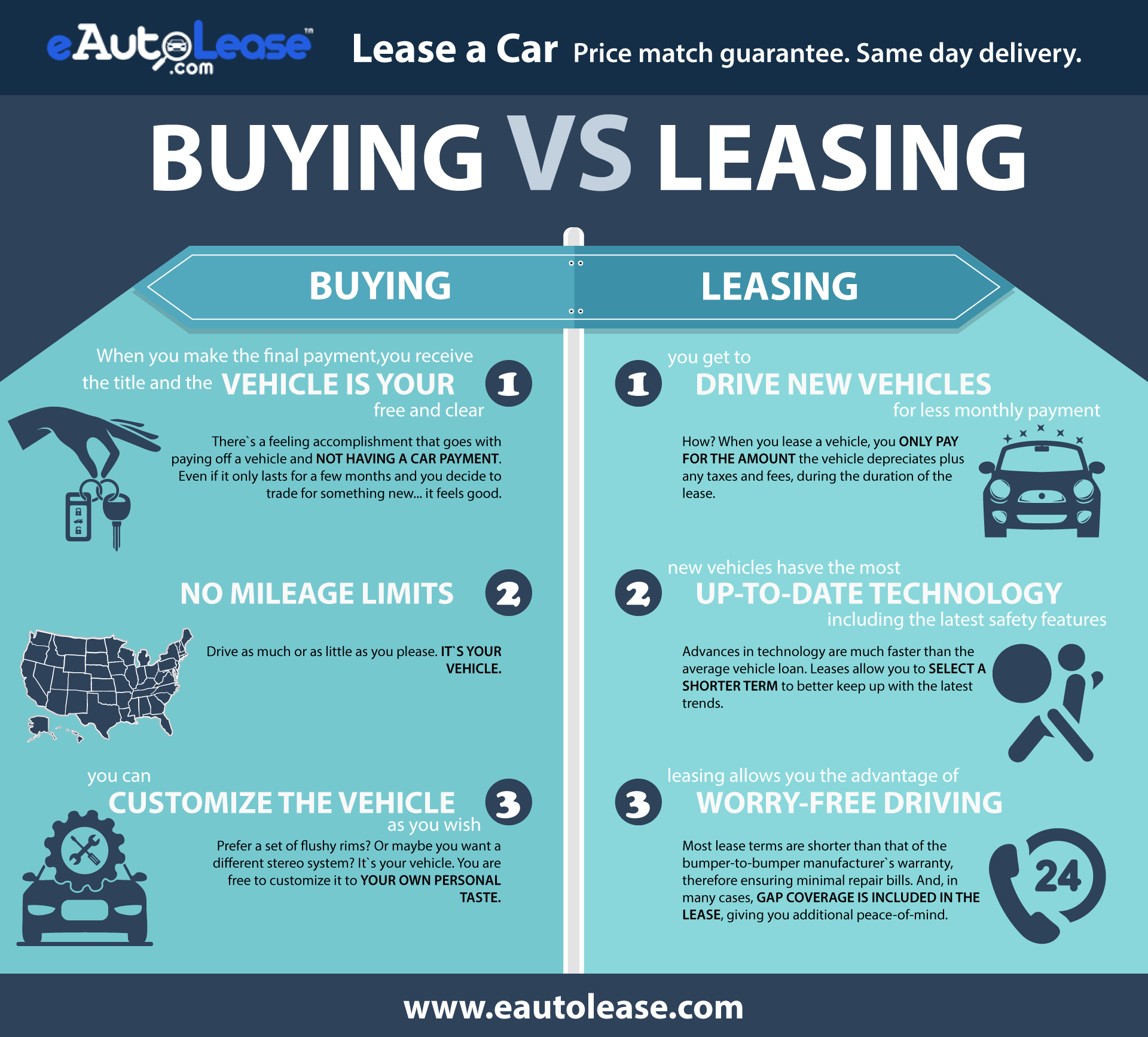 Car Leasing Service Auto Leasing Lease Transfer Lease Termination Ford Lease Deals Best Lease Deals Honda Lease Dea Car Lease Lease Deals Honda Lease