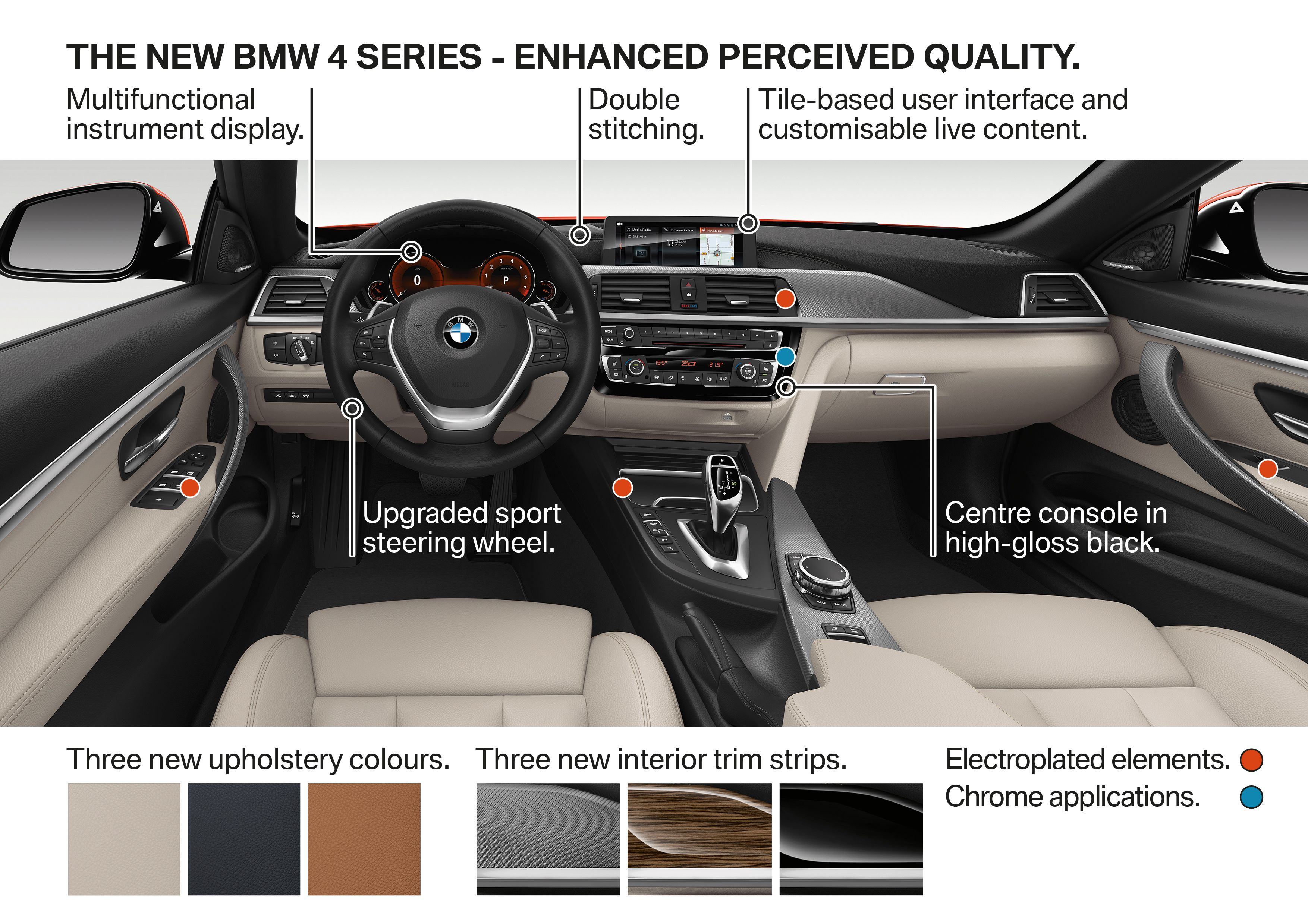 Bmw F32 4series Coupe Snapperrocksblue F33 Convertible Xdrive Mpackage Sunsetorange Facelift Mperformance Parts Provocat Bmw 4 Series New Bmw Bmw