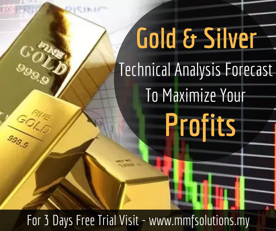 Get Accurate Gold Forecasts For Higher Profits Www Mmfsolutions