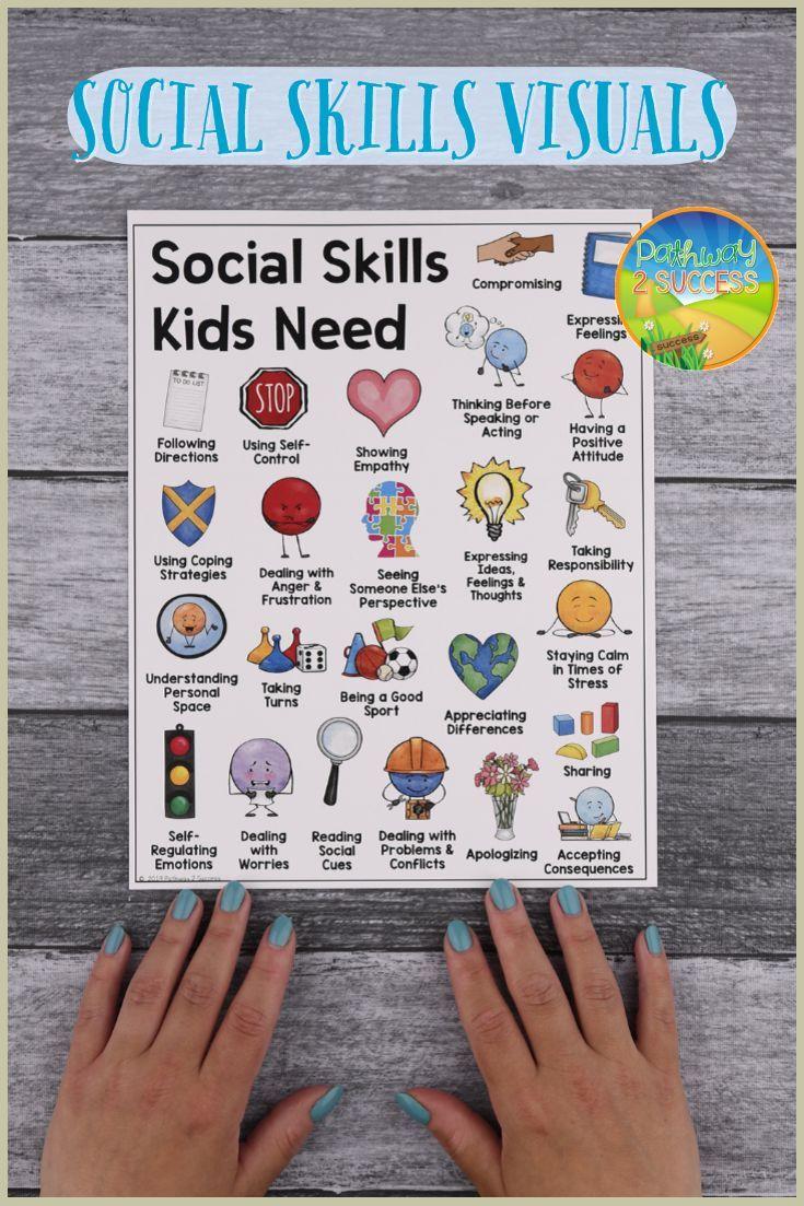 Social Skills Visual Posters Social emotional learning