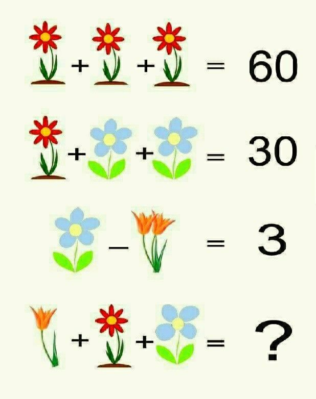 Can You Solve This Picture Puzzle   In 2020