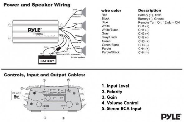 Ice Chest Radio Wiring Diagram | Diagram | Audio amplifier ... on