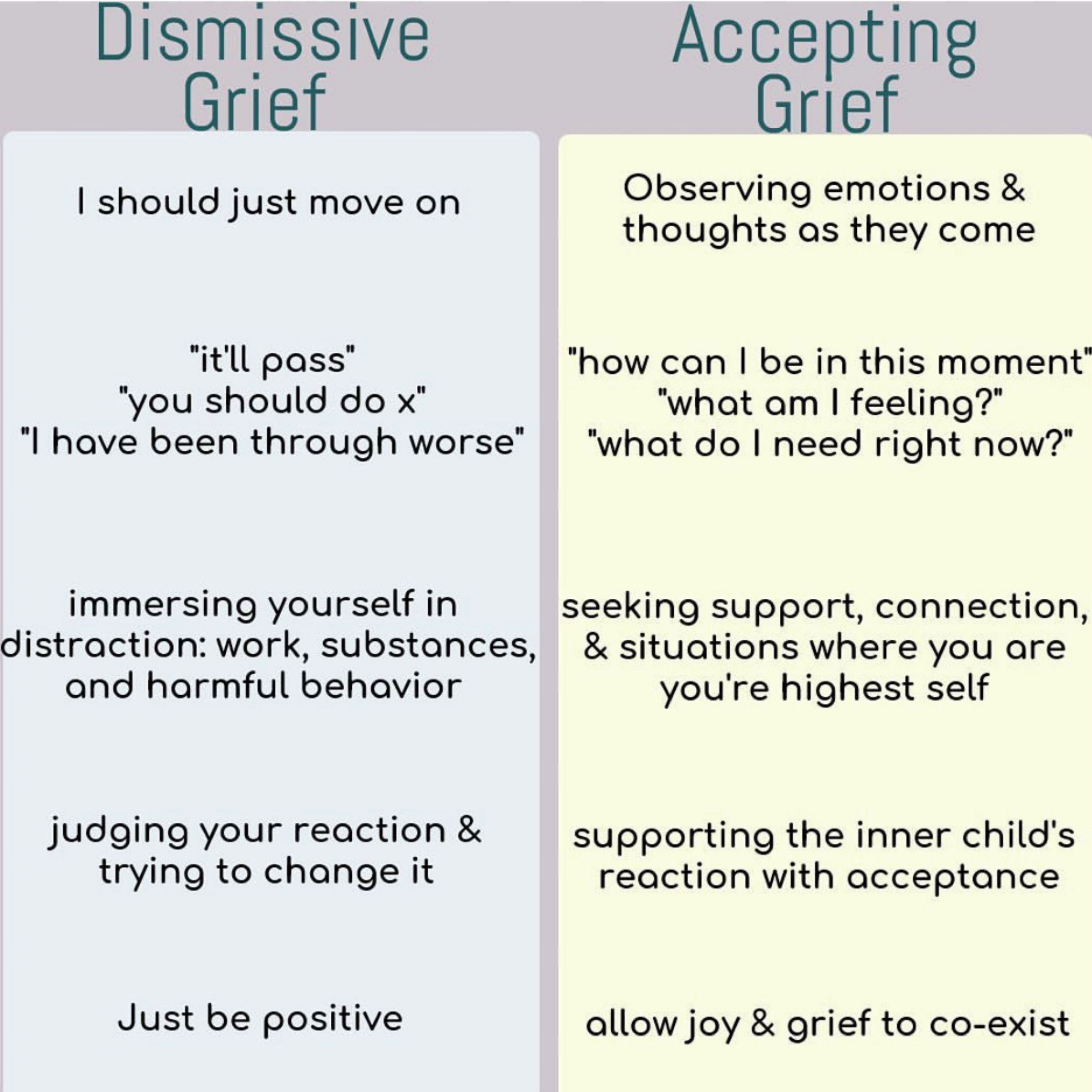 Pin By Valerie Hart On Therapy Worksheets In