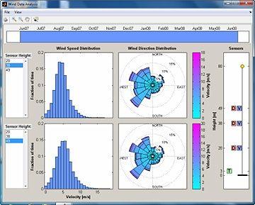 Image result for matlab interface