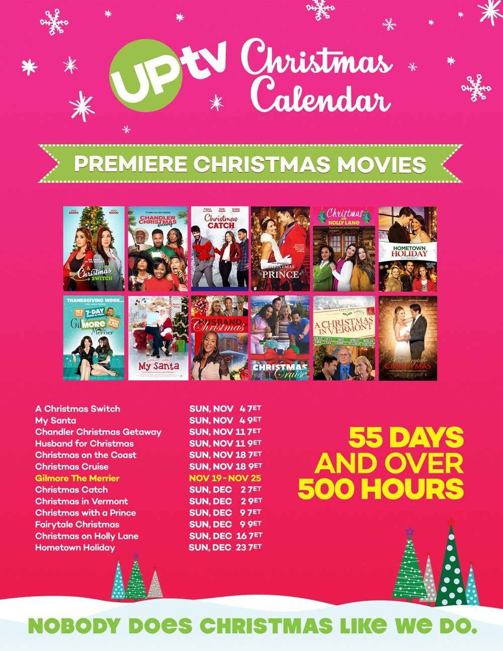 The Ultimate Christmas Movie Guide for 2018 | Long Story