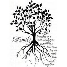 What Is The Symbol For Family Bing Images 3 Canvas Painting Ideas Dads Family Tree Tattoo Tree Tattoo Designs Family Tree Designs