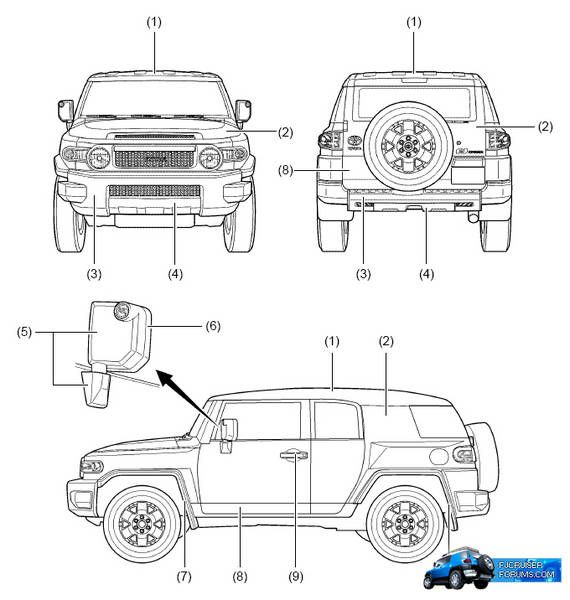 fj cruiser blueprint | Toyota Fj Cruiser Photo Gallery Overall View ...
