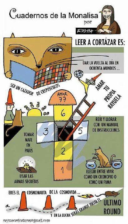 Miren este magnìfico trabajo de nuestra venezola Rayma sobre Julio COrtàzar : Épico: cómo es leer Rayuela