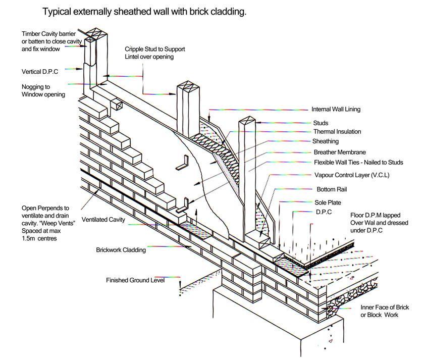image result for brick veneer timber frame window detail