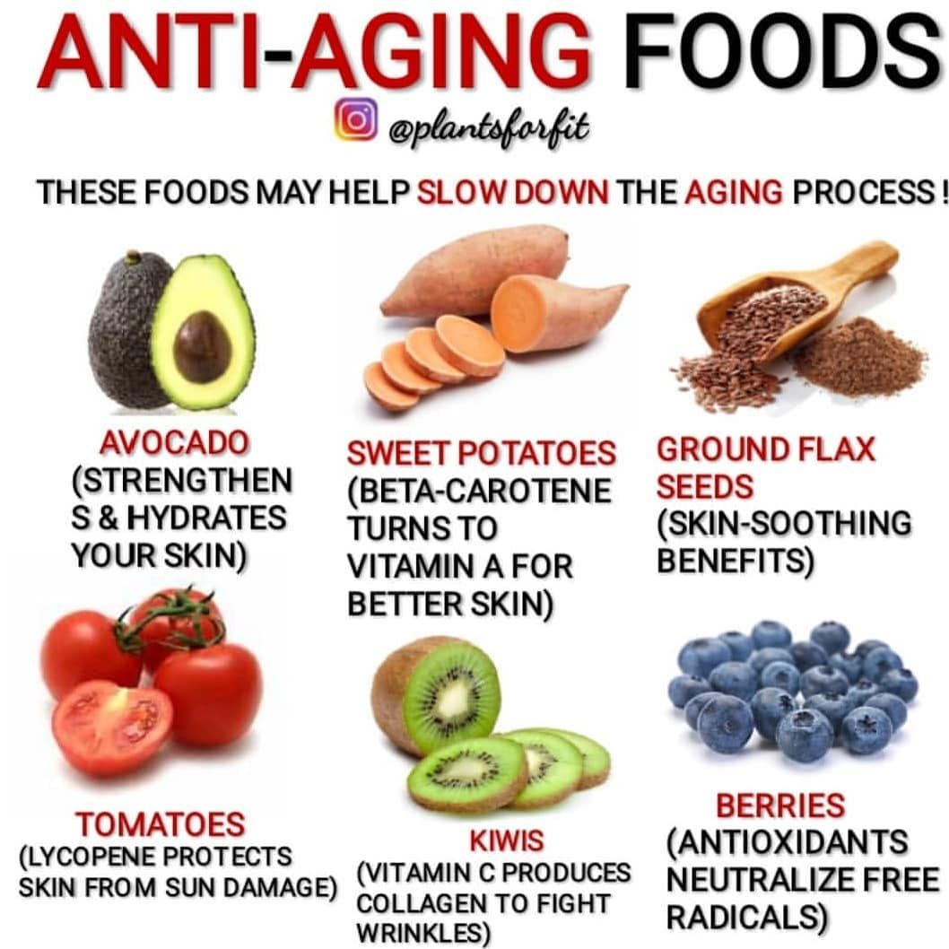 Pin By Vegan Shopping Fashion On Wellbeing Eudemonia Fitness Wholeness Food Vitamins For Skin Healthy Recipes