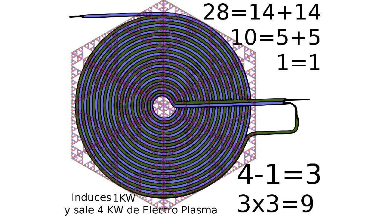 Circuito Bobina De Tesla : Tesla energÍa libre infinita ⌘ bobina toroidal manual muy
