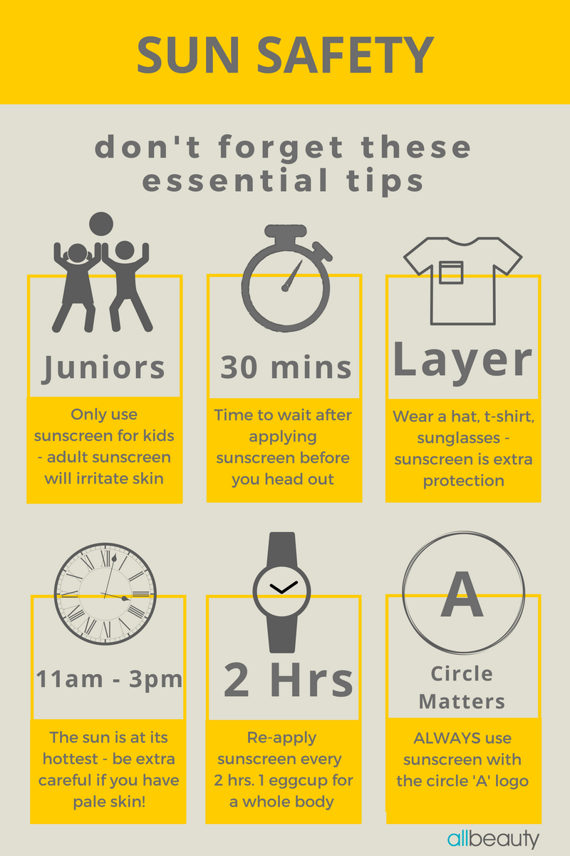 Pin on Safety infographic