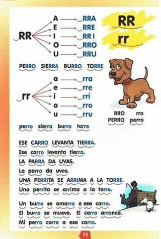 Pin von Elena Reynés auf castellano | Pinterest | Kind