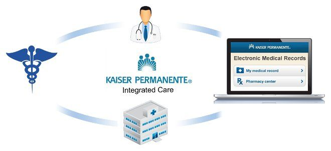 Kaiser Permanente Includes Doctor Visits Physical Examination Of