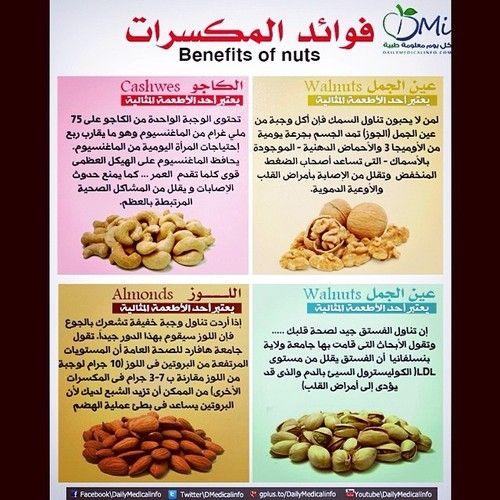 فوائد المكسرات Health Facts Food Health Fitness Food Health Food