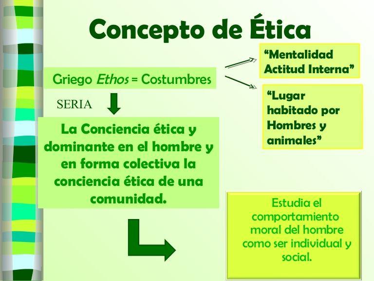 Concepto de tica la conciencia tica y dominante en el for Concepto de oficina y su importancia