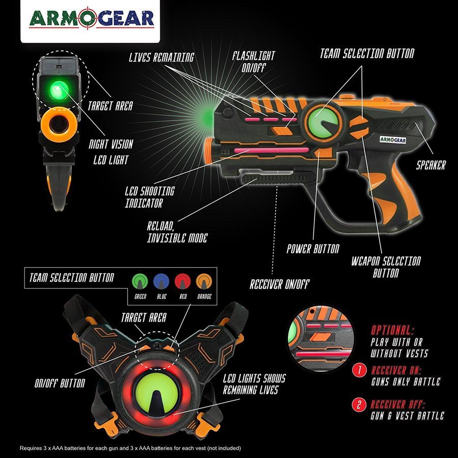 Details About Infrared Laser Tag Guns And Vests Laser Battle Mega Pack Of 4 Infrared 0 9mw Laser Tag Guns American Flag Photos