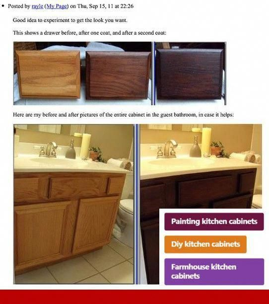 Kitchen Cabinet Showrooms Houston Tx