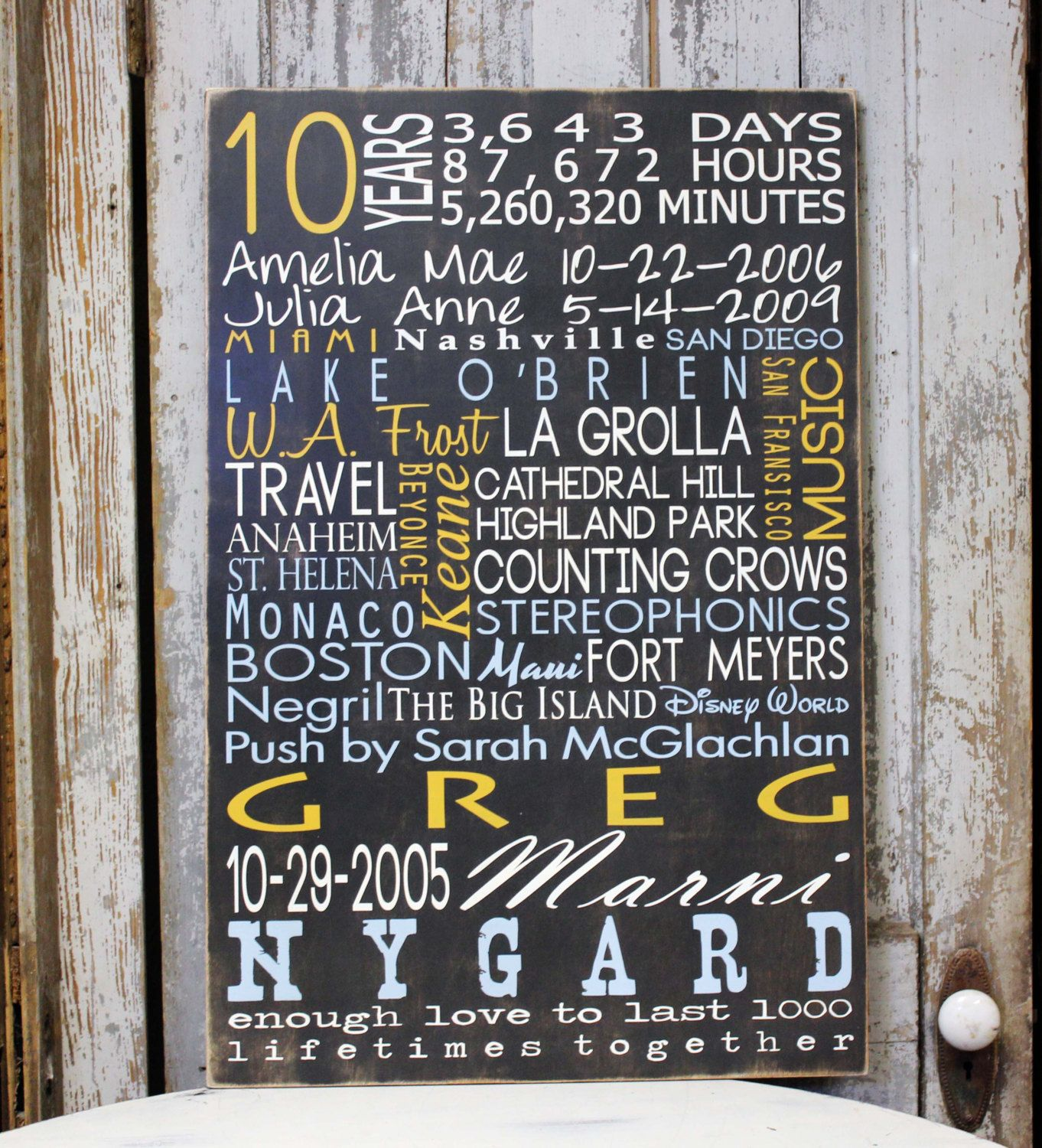 10 Year Anniversary Gift Subway Art Wall Art Sign