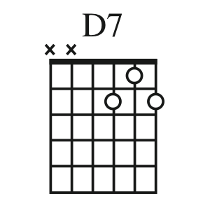 D7 chord open position | Chords | Ultimate guitar chords ... on