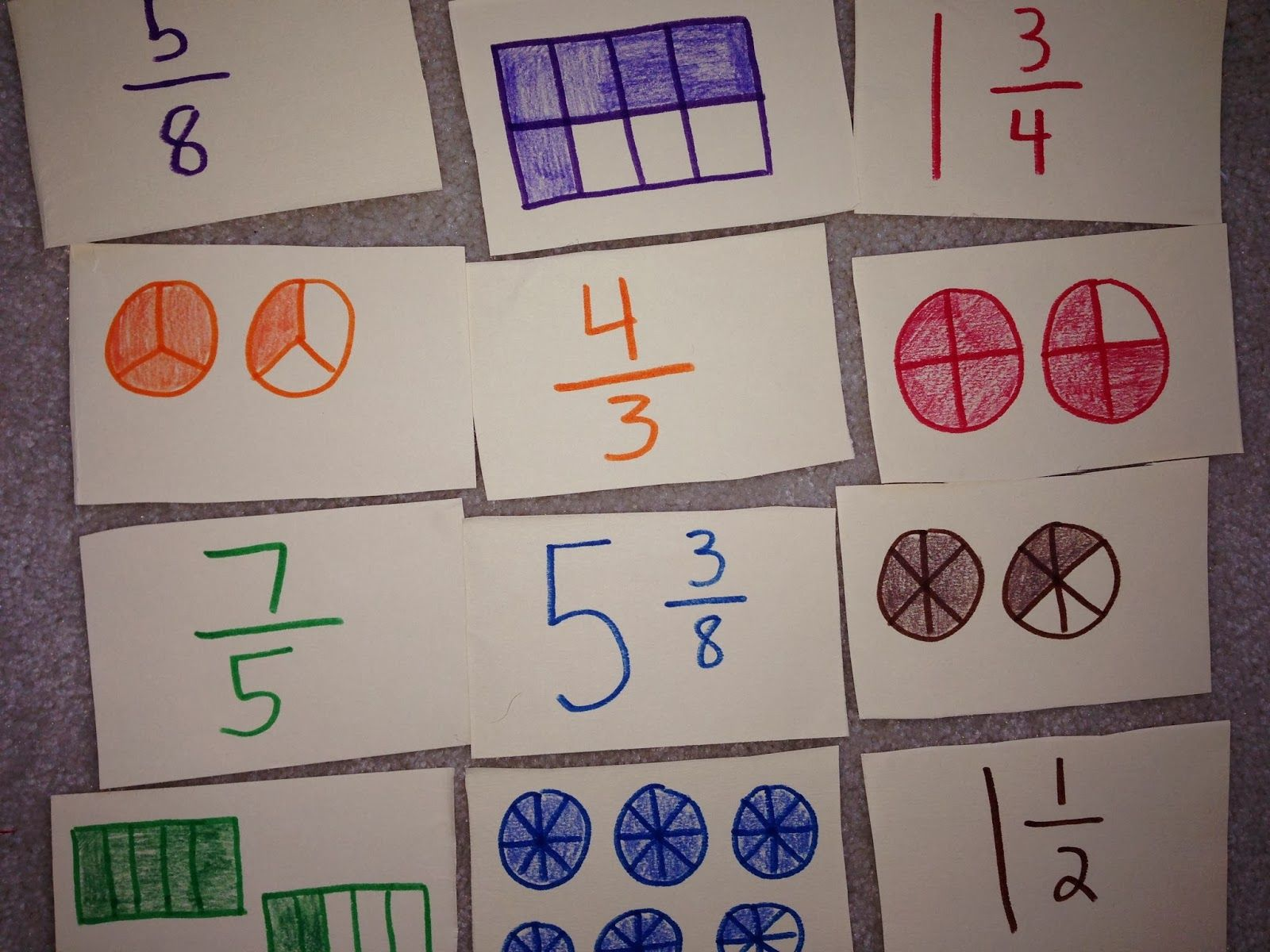 The Teacher Sharing Network Lesson Plan Mixed Numbers