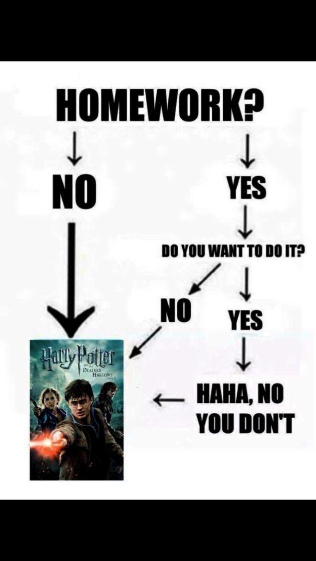 Harry Potter Meme Limpio Como Harry Potter Y Eso 100memesdeharrypotter Como Harry Potter House Quiz Harry Potter Memes Hilarious Harry Potter Memes Clean