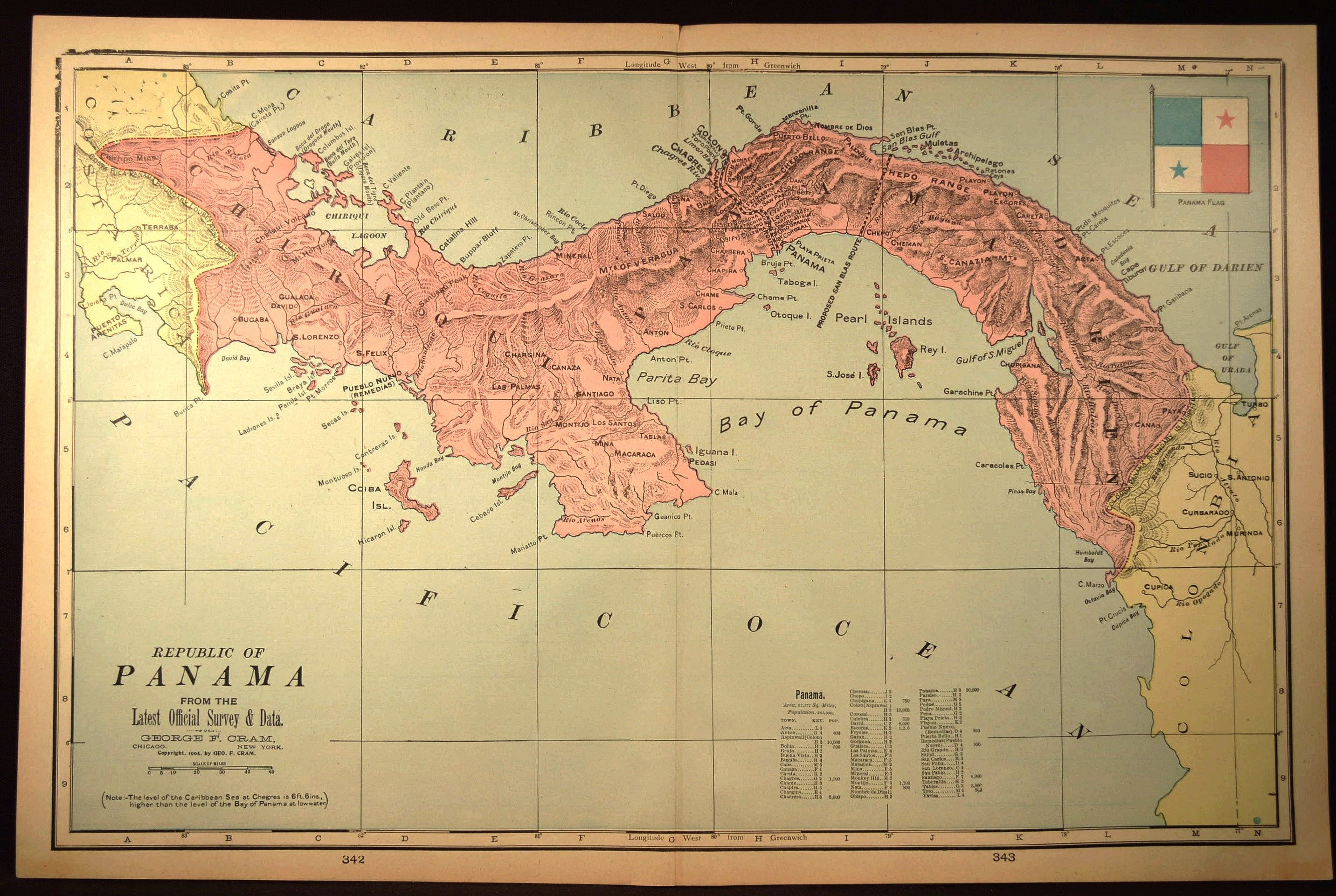 Panama Map LARGE Panama Canal Antique Country 1904 | Map Wall Decor ...