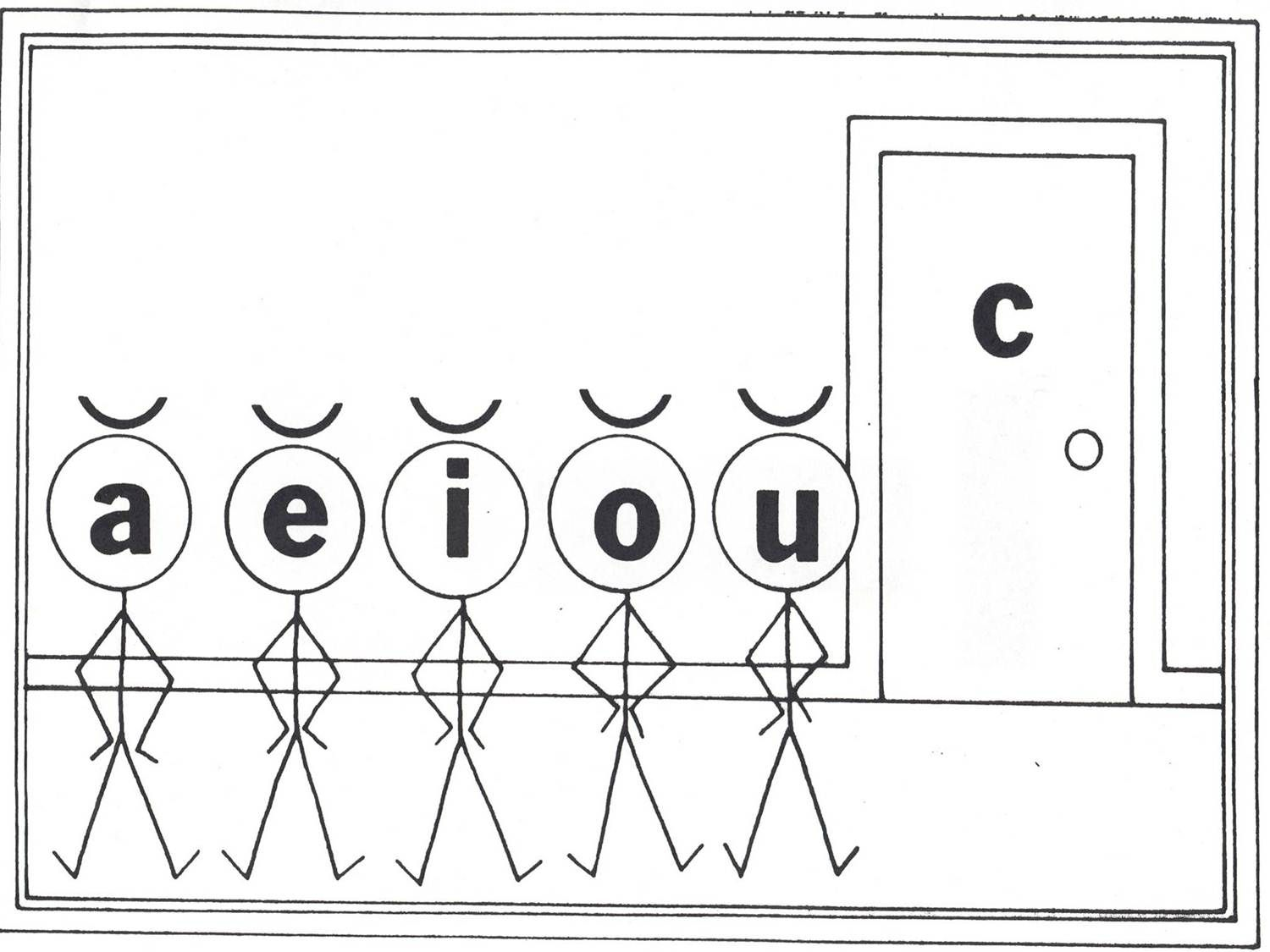 Closed Syllable Picture