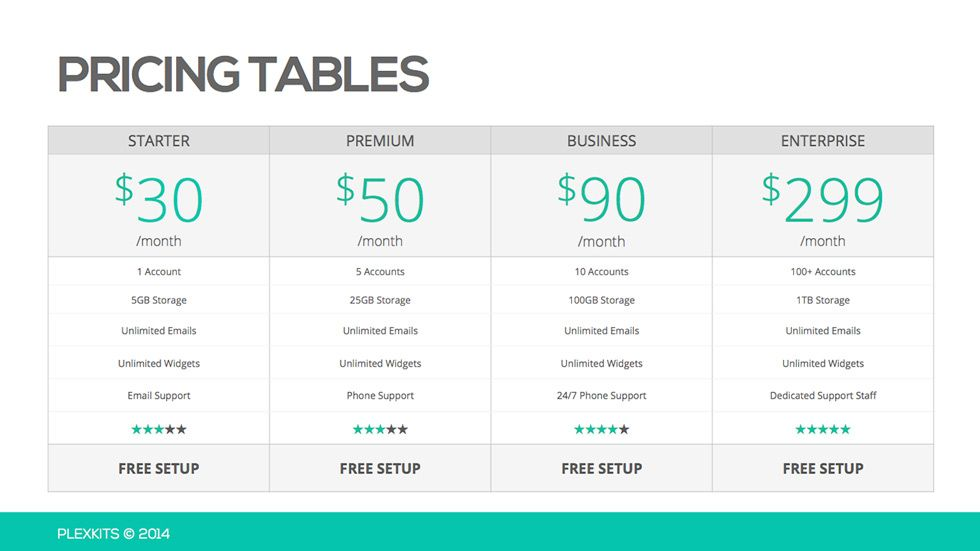 Best Designed Pricing Comparison Table Examples  Product