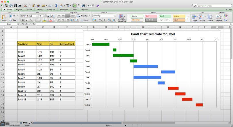 Project Timeline Excel Timeline Templates Gantt Chart Gantt