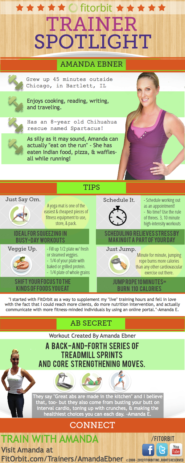 New Fitness Tips From Certified Personal Trainer Amanda Ebner Via