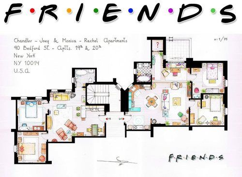 Friends Apartment Layout--the room with the question mark is Monica's MESSY  closet!