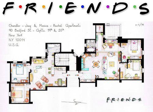 Escenografia O En Nueva York Buscar Con Google Apartment Floor Plans House