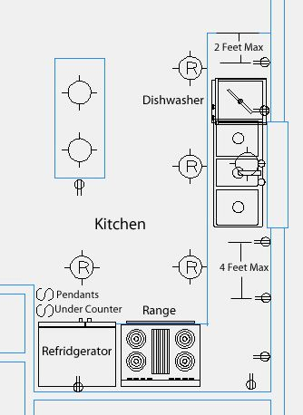 Kitchen | Electrical wiring in 2019 | Electrical wiring ... on