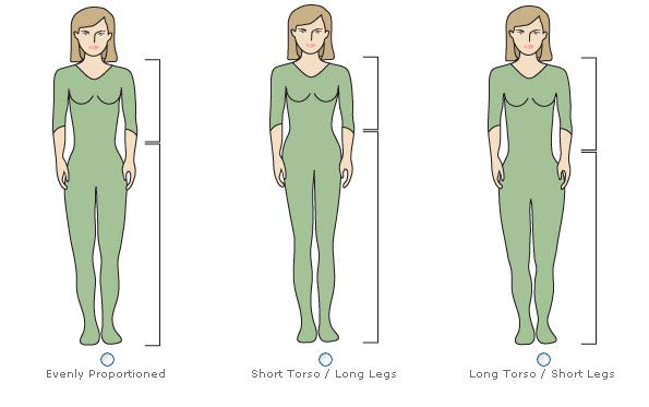 Body Proportions And Petiteness Why Do Some Petites Look -4726