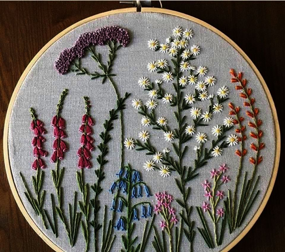 Glass Embroidery Near Me much Embroidery Hoop Gallery Wall through
