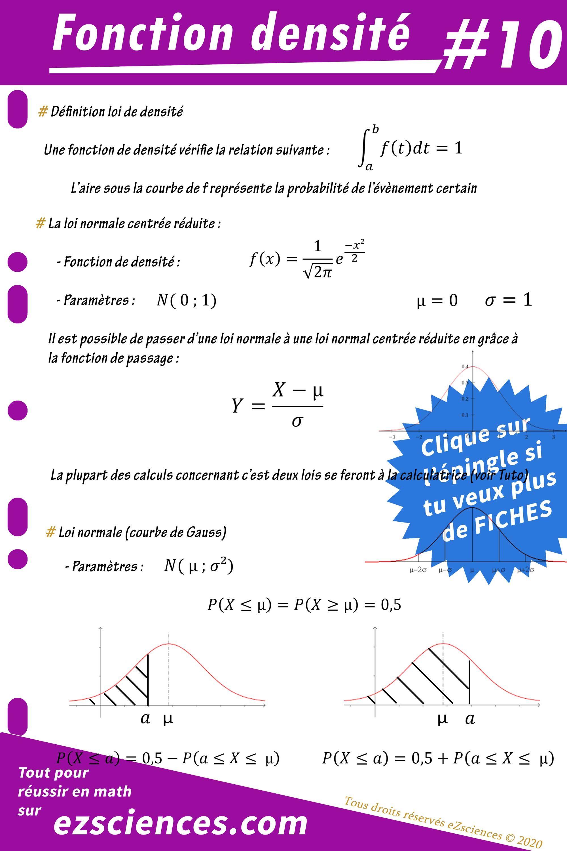 Fiches Spe Math Ezsciences Loi Normale Lecon De Maths Mathematiques Au Lycee