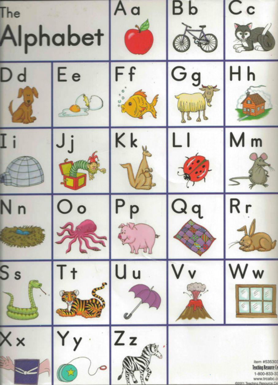 Abc Chart Ms Martin Kindergarten Abc Chart Alphabet Charts Alphabet Coloring Pages