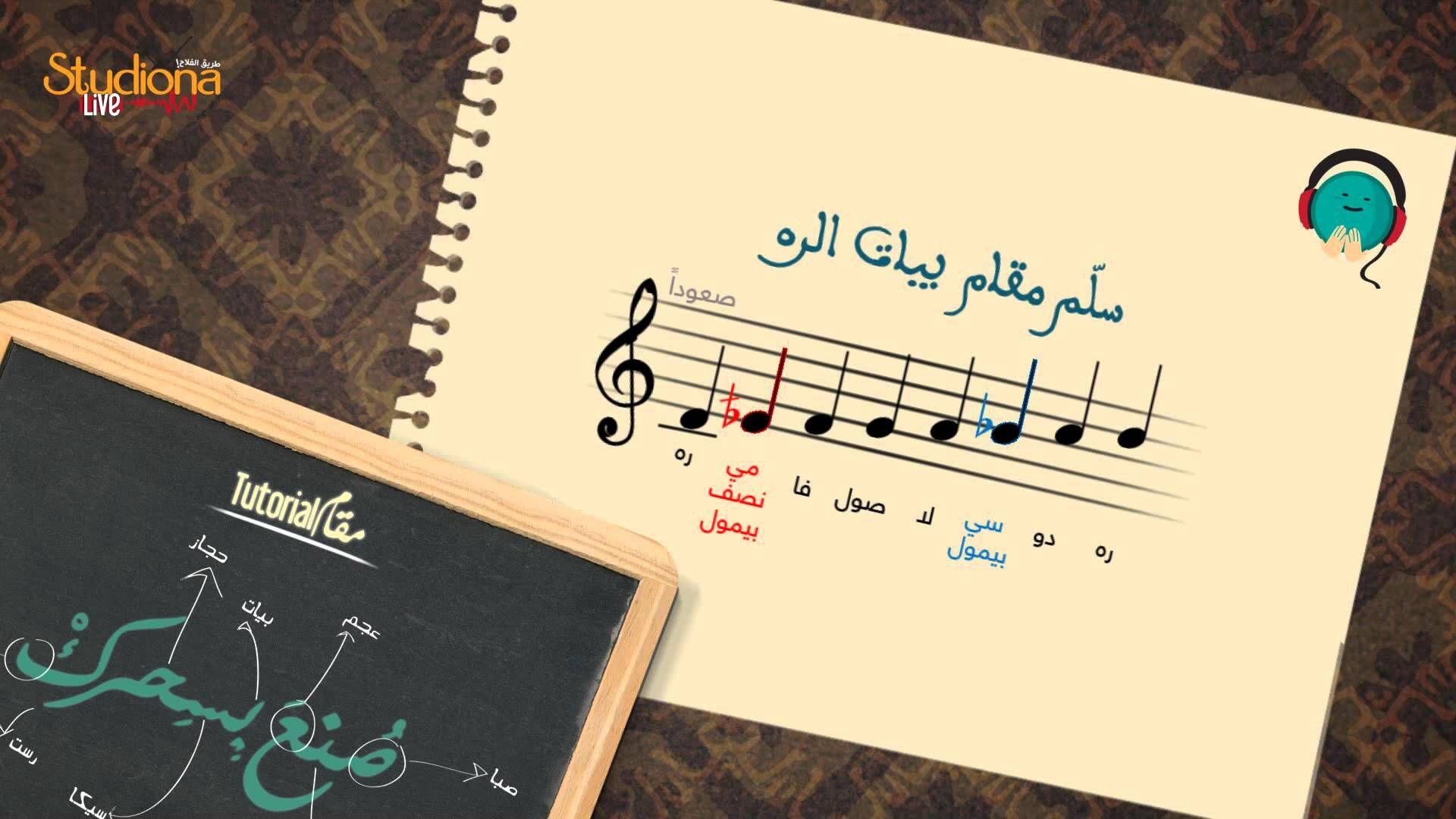 تعلم المقامات الموسيقية العربية في 7 دقائق بالصوت والصورة Pdf Books Projects To Try Projects