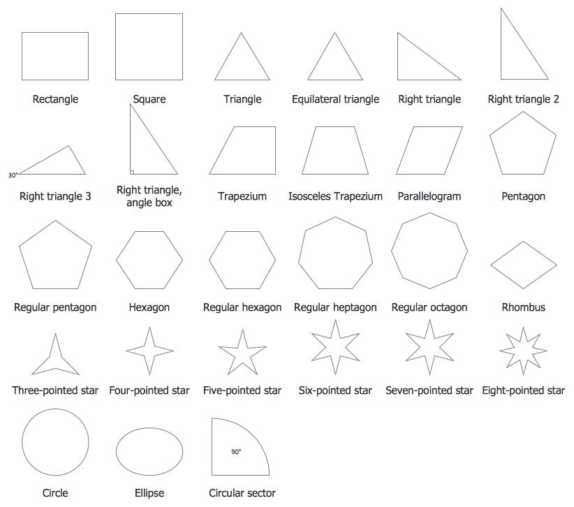Mathematics Solution Plane Geometry Process Flow Diagram Symbols Process Flow Diagram
