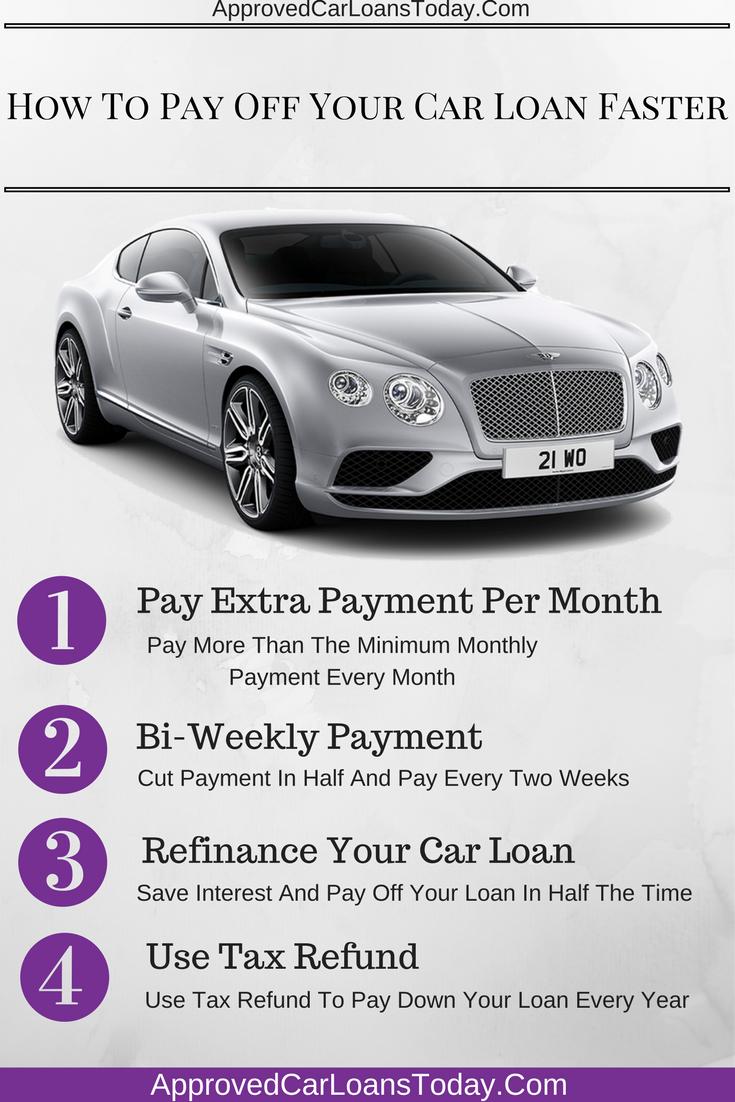 Car Loan Tips Car Loans For Bad Credit Car Loan Car Loan Payoff Chart Car Loan Payoff Car Loan As Paying Off Car Loan Bad Credit Car Loan Loan Payoff
