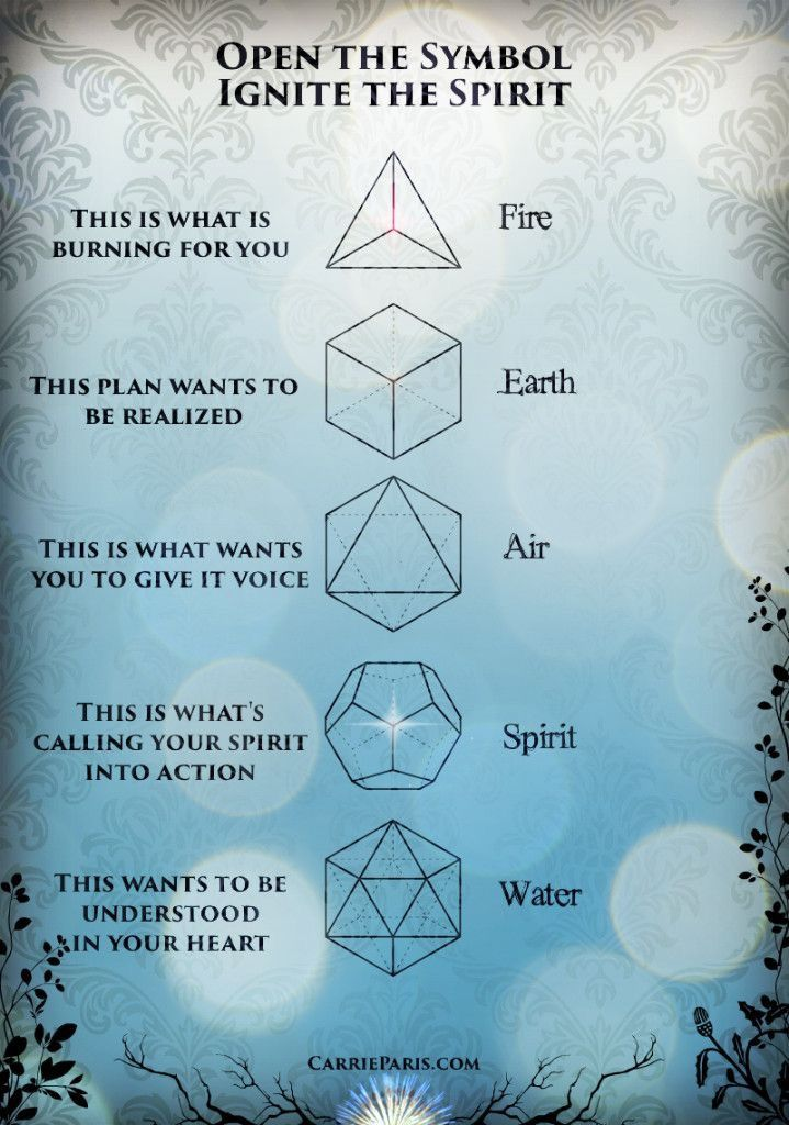 5 Platonic Solids Snowraven Pinterest Sacred Geometry