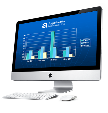Professional PowerPoint presentations Service PowerPoint