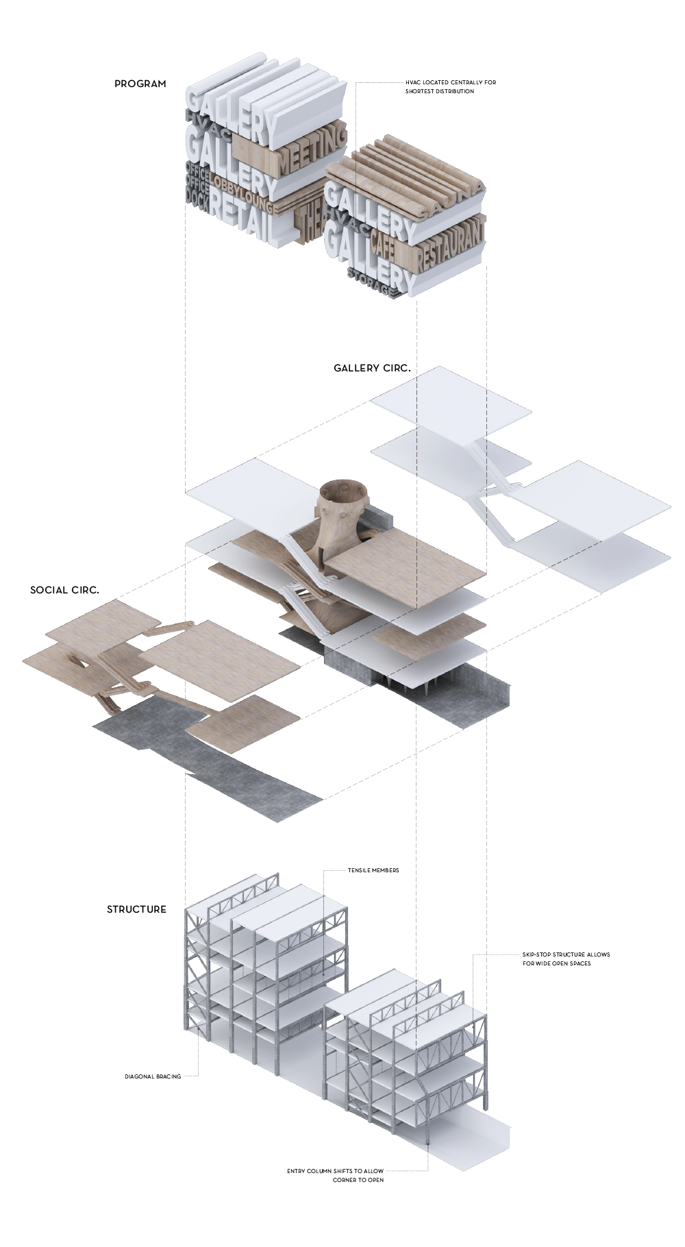 Pin By Sayanee Vi On Architectural Drawing Diagram And