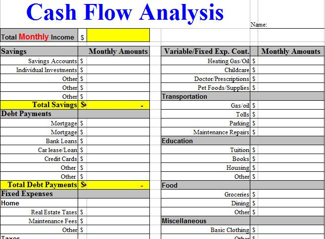 template of cash flow analysis - Yahoo Image Search Results ...