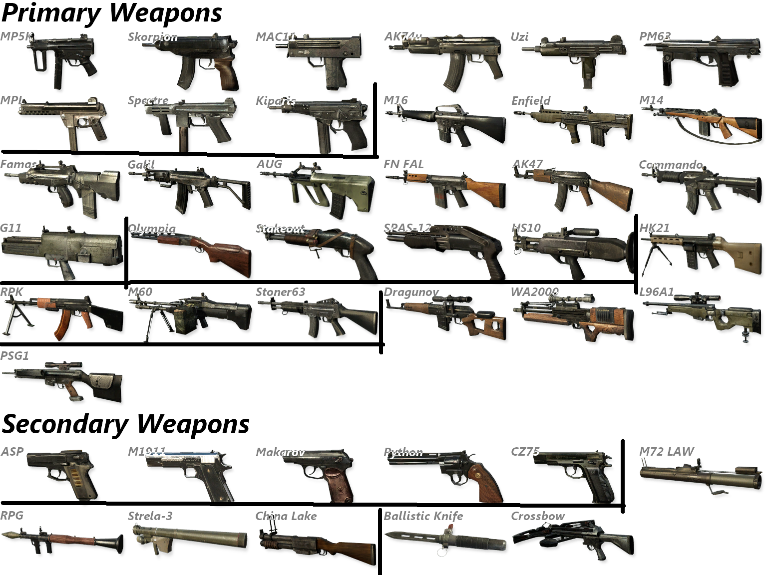 Halo 5 Weapons List Google Search Halo Pinterest
