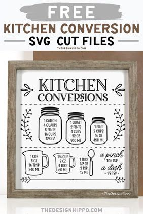 Where To Find Free  Kitchen & Baking Themed SVGs