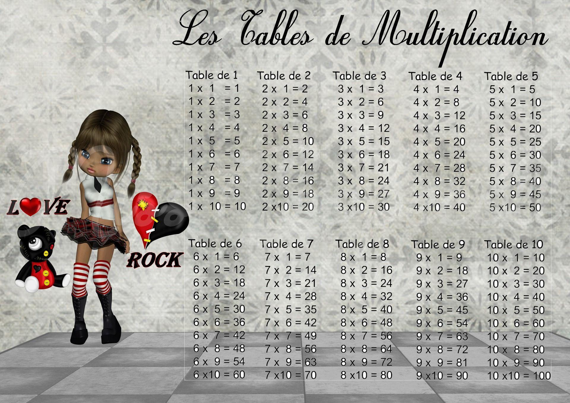 Table de multiplication plastifi e format a4 miss hard - Les table de multiplication de 1 a 100 ...