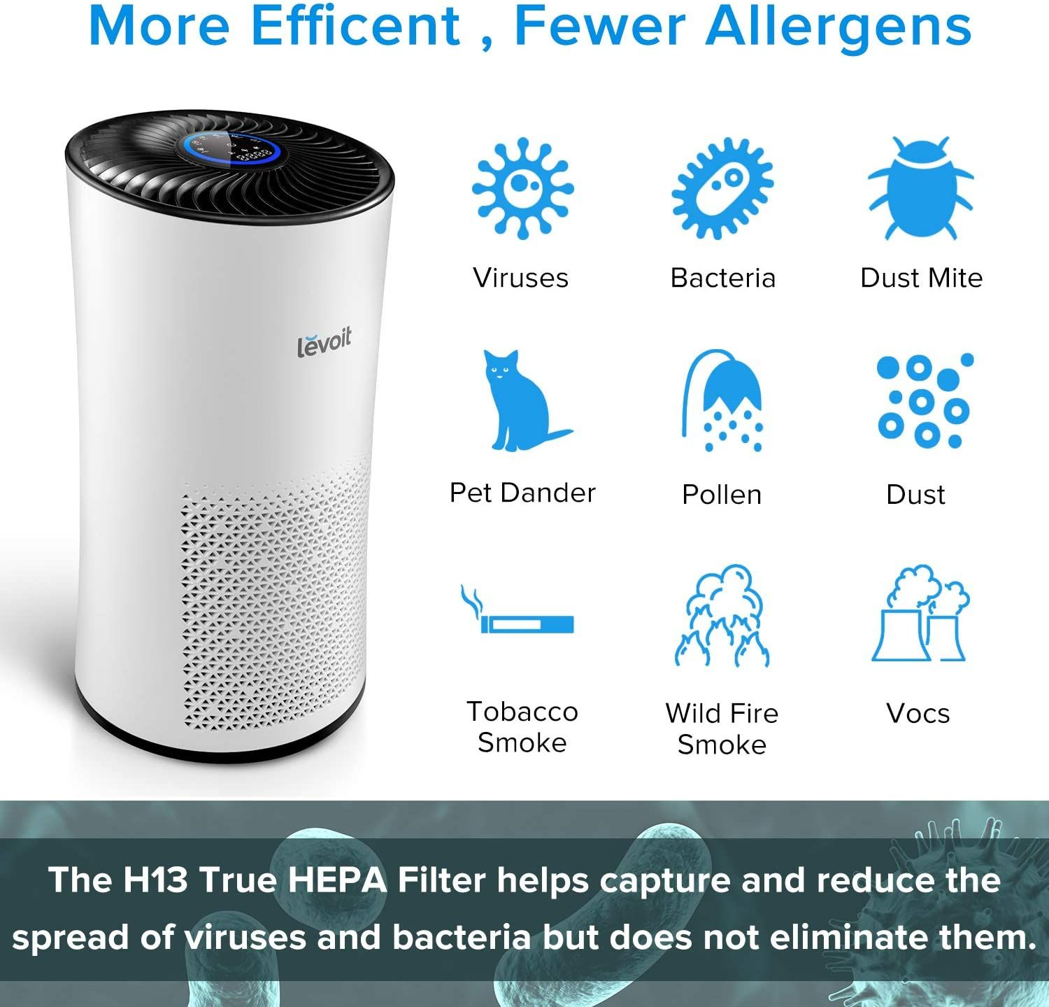 LEVOIT Air Purifier for Home Large Room with H13 True HEPA