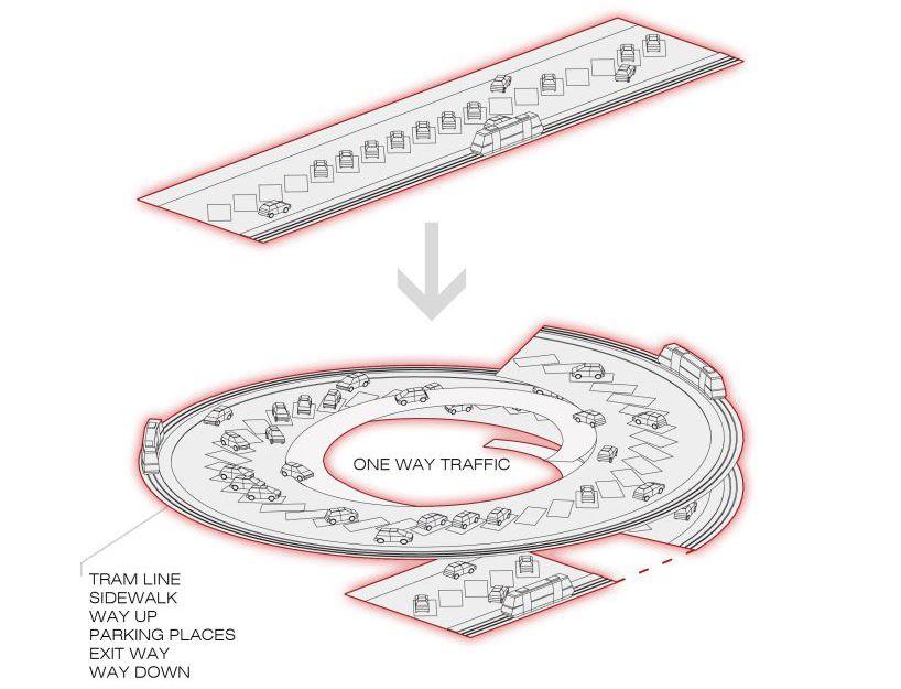 Circular Parking Ramp Dimensions